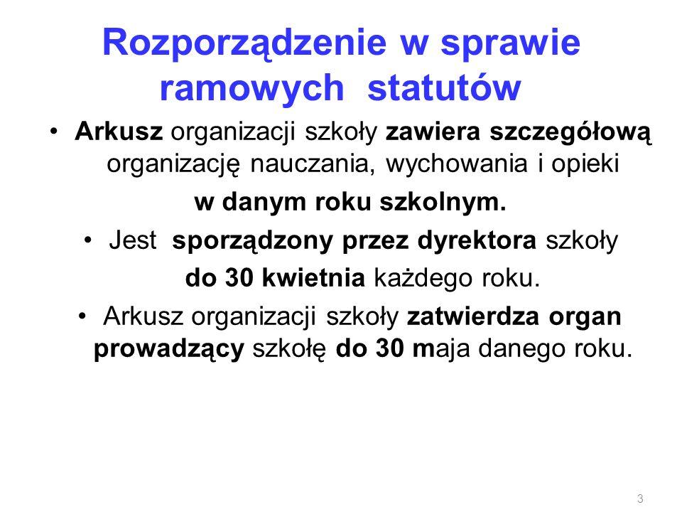 Rozporządzenie w sprawie ramowych statutów