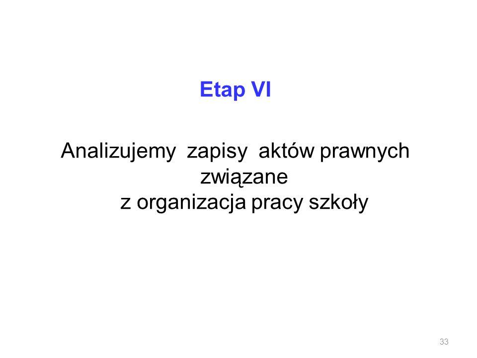 Etap VI Analizujemy zapisy aktów prawnych związane z organizacja pracy szkoły