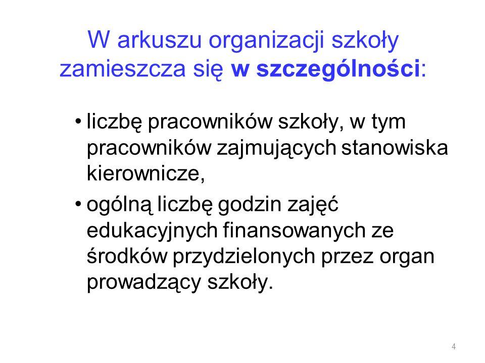 W arkuszu organizacji szkoły zamieszcza się w szczególności: