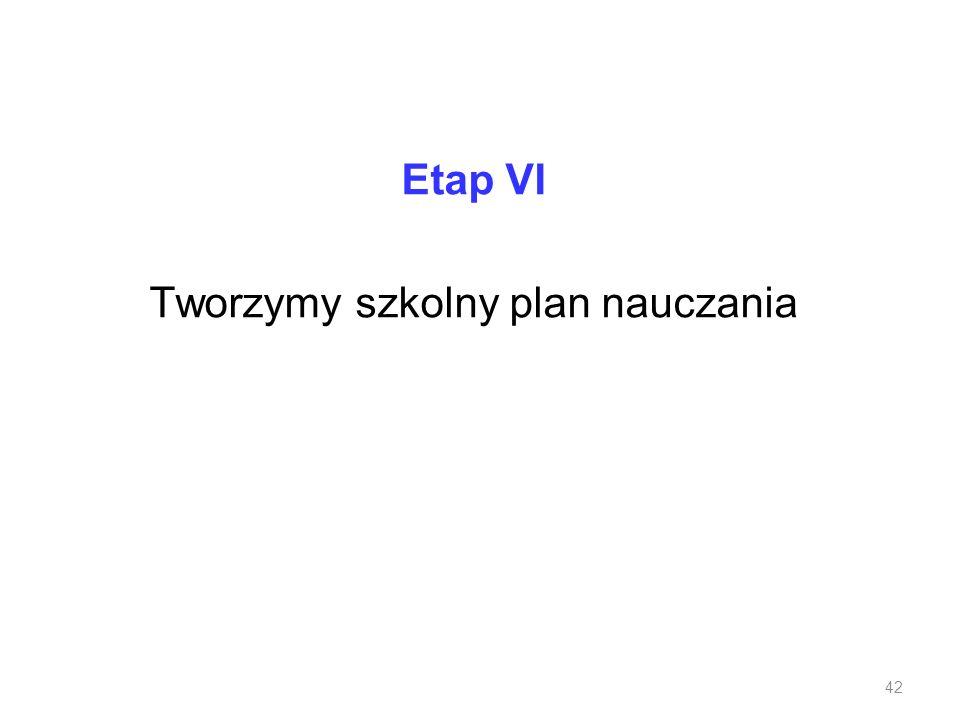 Etap VI Tworzymy szkolny plan nauczania