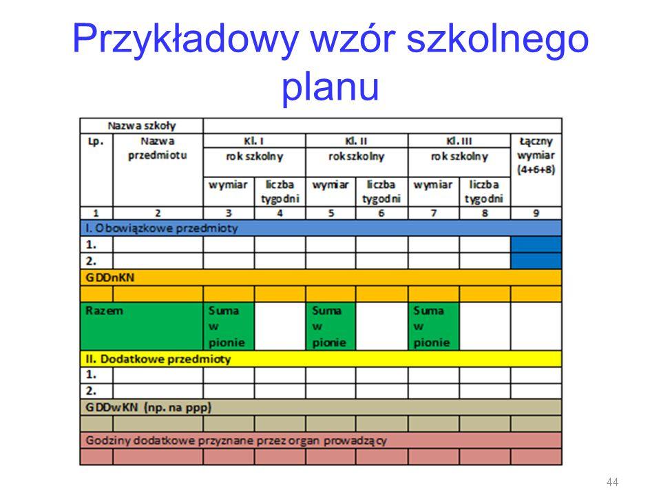 Przykładowy wzór szkolnego planu