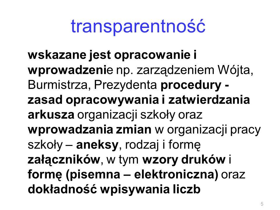 transparentność