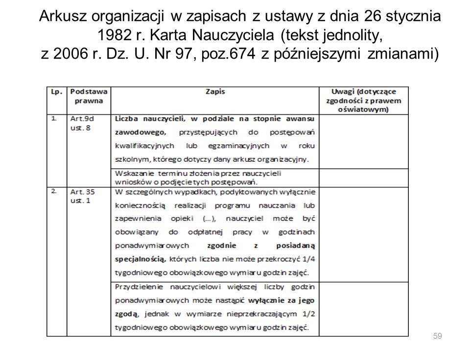 Arkusz organizacji w zapisach z ustawy z dnia 26 stycznia 1982 r