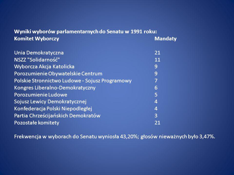 Wyniki wyborów parlamentarnych do Senatu w 1991 roku: Komitet Wyborczy