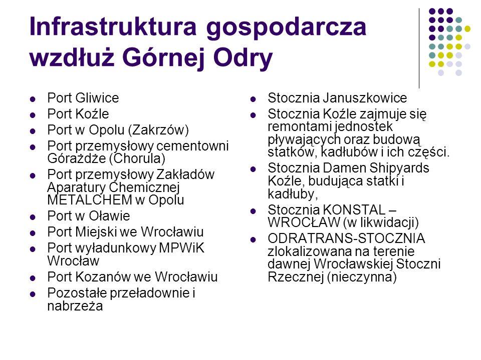 Infrastruktura gospodarcza wzdłuż Górnej Odry