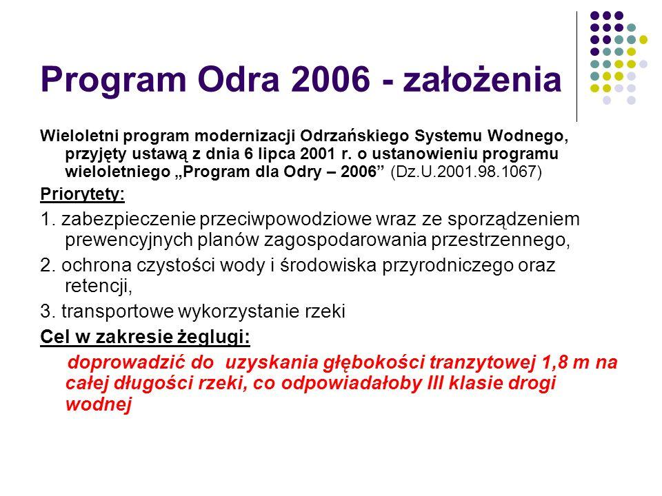 Program Odra 2006 - założenia
