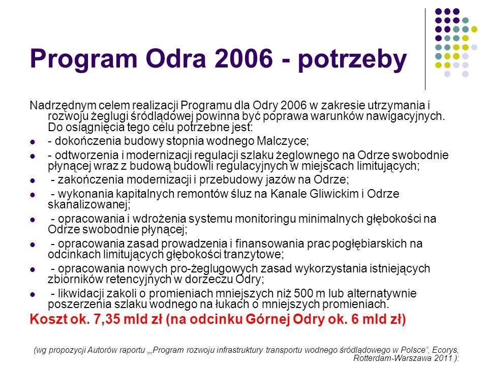 Program Odra 2006 - potrzeby
