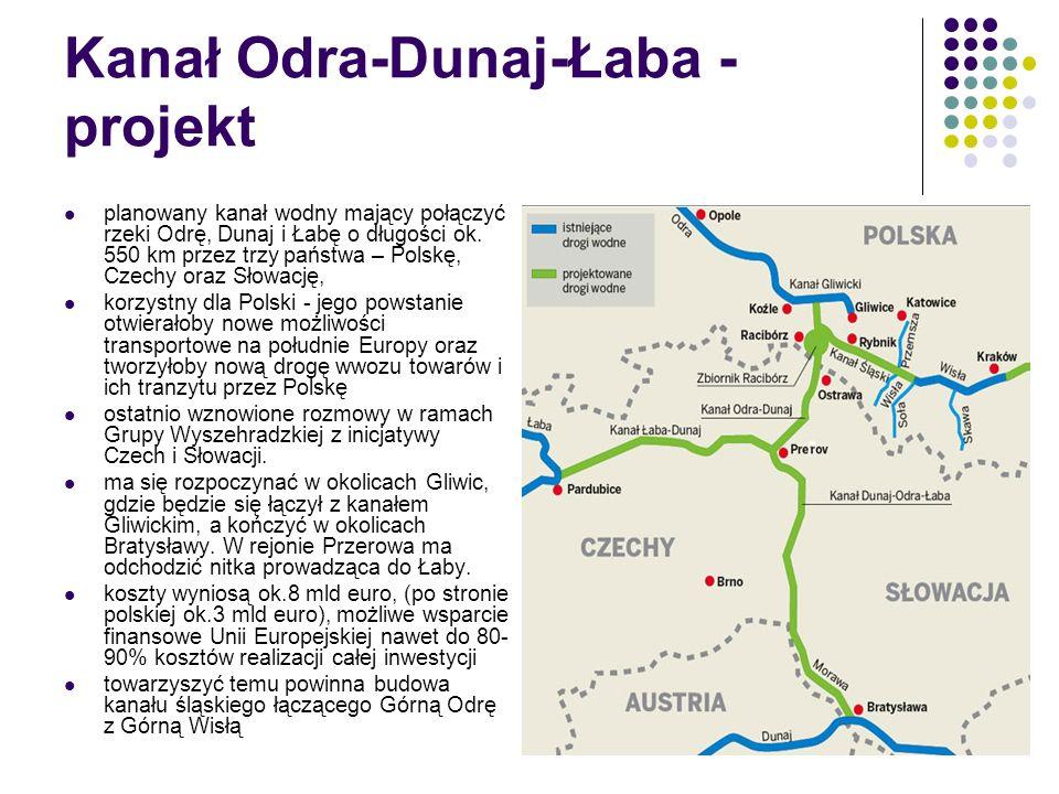 Kanał Odra-Dunaj-Łaba - projekt