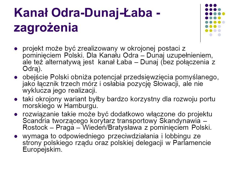 Kanał Odra-Dunaj-Łaba - zagrożenia