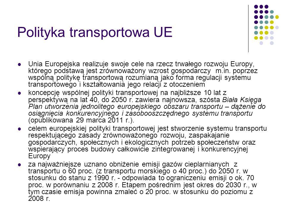 Polityka transportowa UE