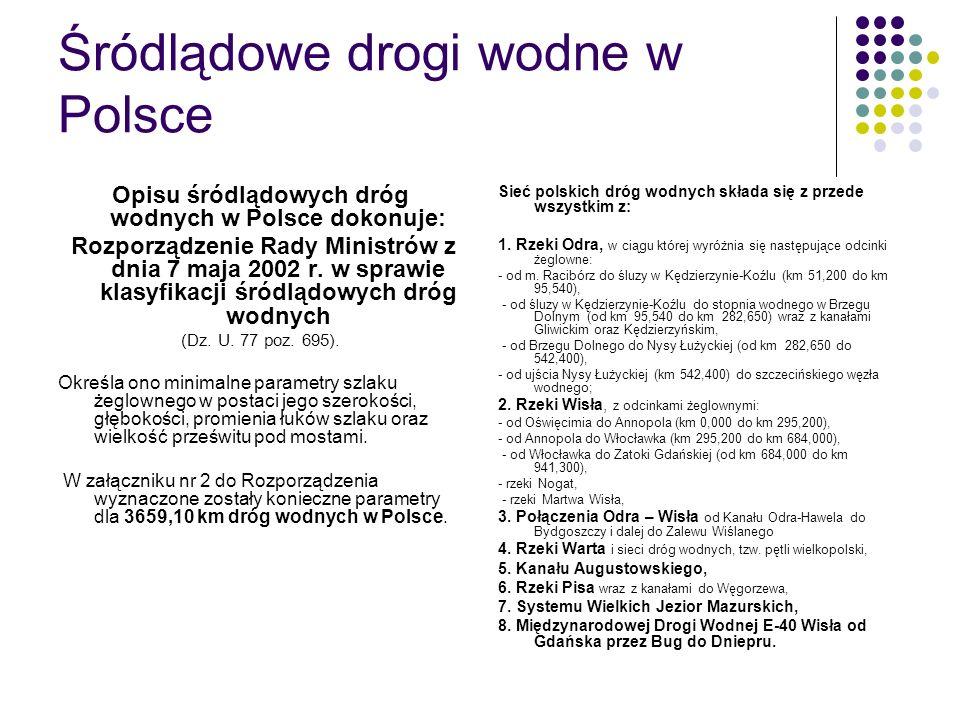 Śródlądowe drogi wodne w Polsce