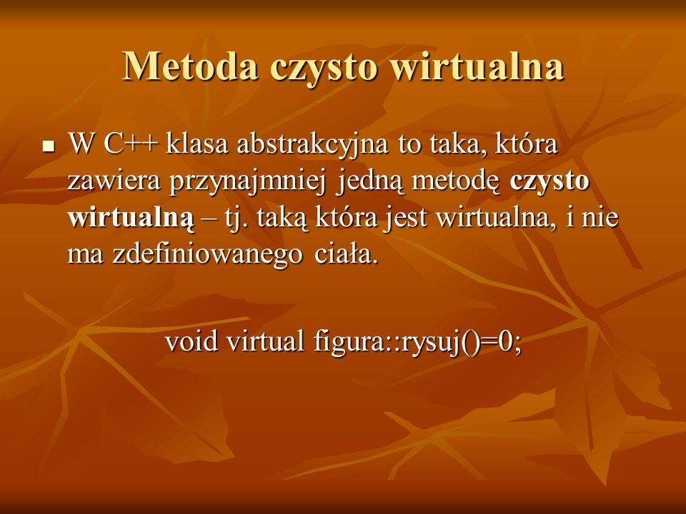 Metoda czysto wirtualna