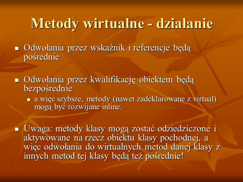 Metody wirtualne - działanie