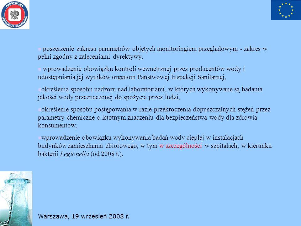 poszerzenie zakresu parametrów objętych monitoringiem przeglądowym - zakres w pełni zgodny z zaleceniami dyrektywy,