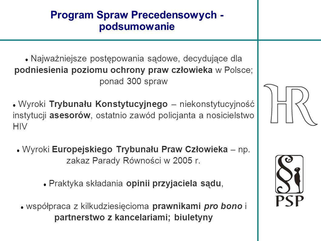 Program Spraw Precedensowych - podsumowanie