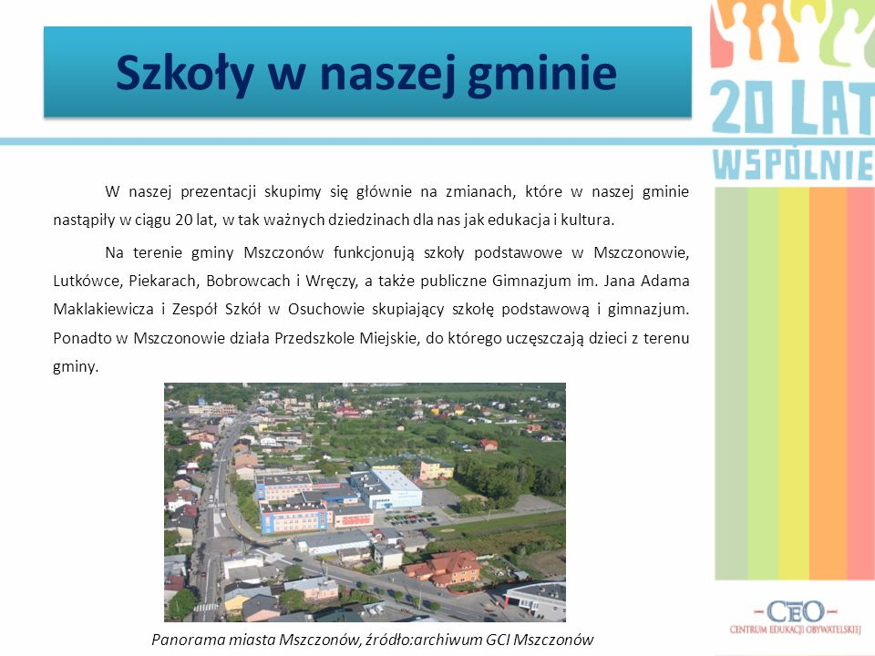 Panorama miasta Mszczonów, źródło:archiwum GCI Mszczonów