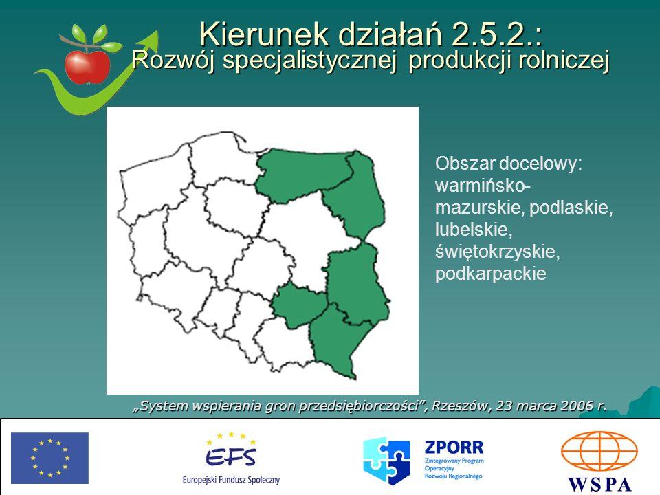 Kierunek działań 2.5.2.: Rozwój specjalistycznej produkcji rolniczej