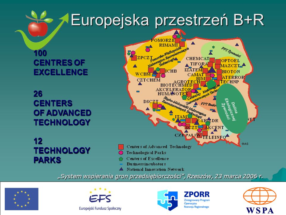 Europejska przestrzeń B+R
