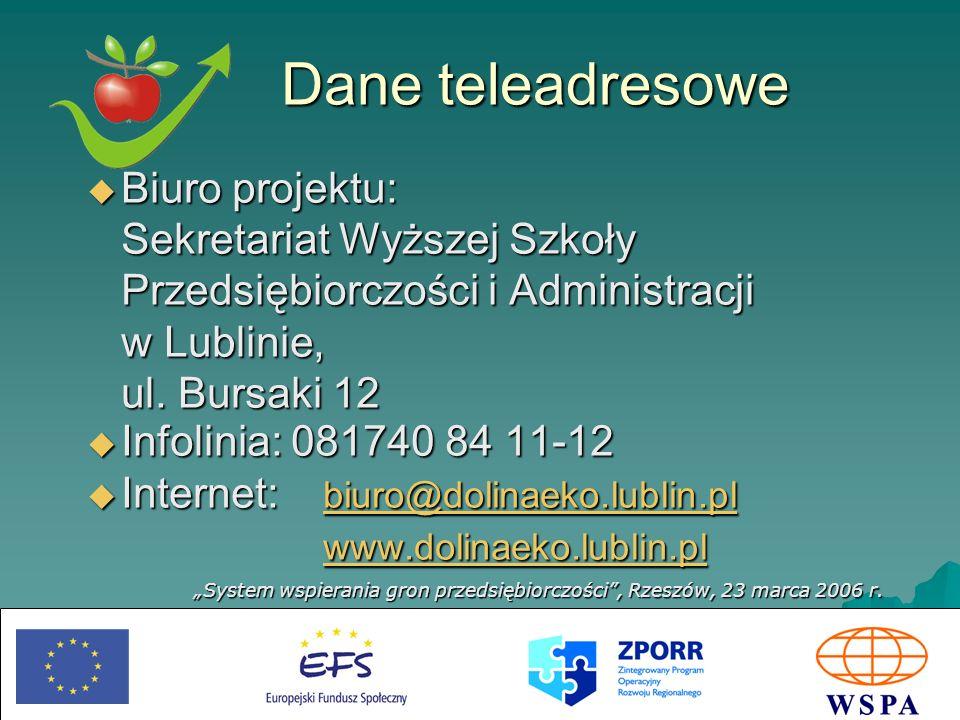 Dane teleadresowe Biuro projektu: Sekretariat Wyższej Szkoły
