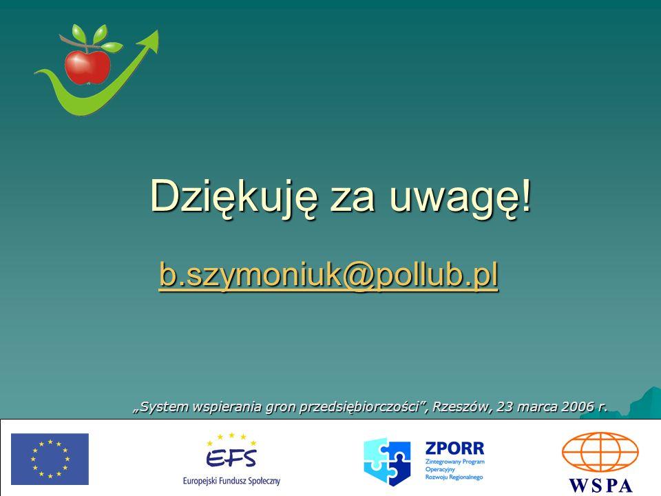 Dziękuję za uwagę! b.szymoniuk@pollub.pl