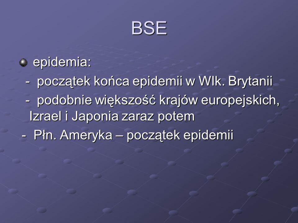 BSE epidemia: - początek końca epidemii w Wlk. Brytanii