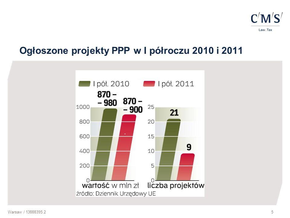 Ogłoszone projekty PPP w I półroczu 2010 i 2011