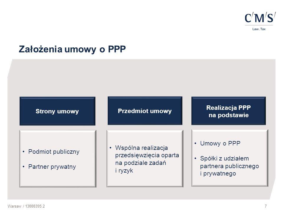 Realizacja PPP na podstawie