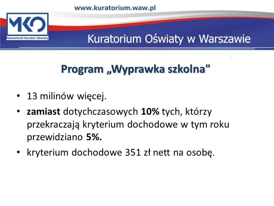 """Program """"Wyprawka szkolna"""