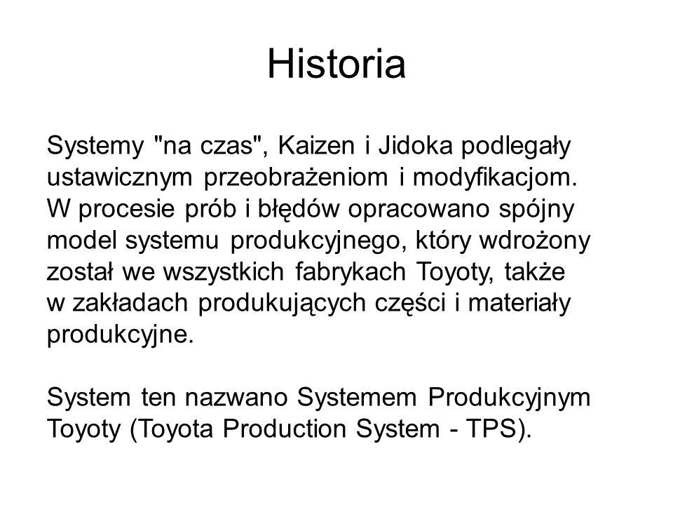 Historia Systemy na czas , Kaizen i Jidoka podlegały ustawicznym przeobrażeniom i modyfikacjom.