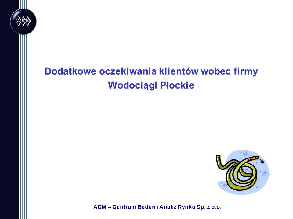 Dodatkowe oczekiwania klientów wobec firmy Wodociągi Płockie
