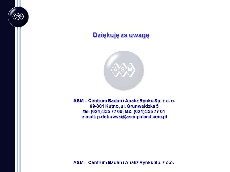 Dziękuję za uwagę ASM – Centrum Badań i Analiz Rynku Sp. z o. o.