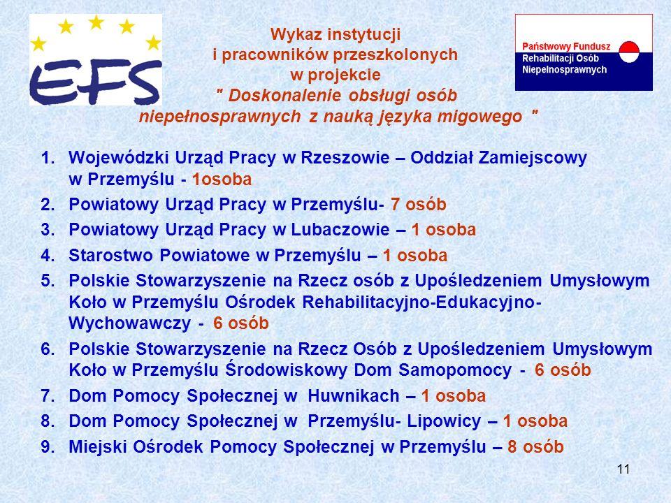 Powiatowy Urząd Pracy w Przemyślu- 7 osób