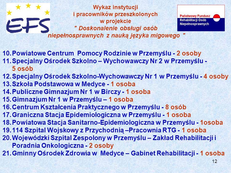 Powiatowe Centrum Pomocy Rodzinie w Przemyślu - 2 osoby