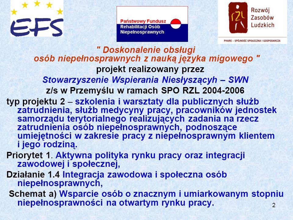 Stowarzyszenie Wspierania Niesłyszącyh – SWN
