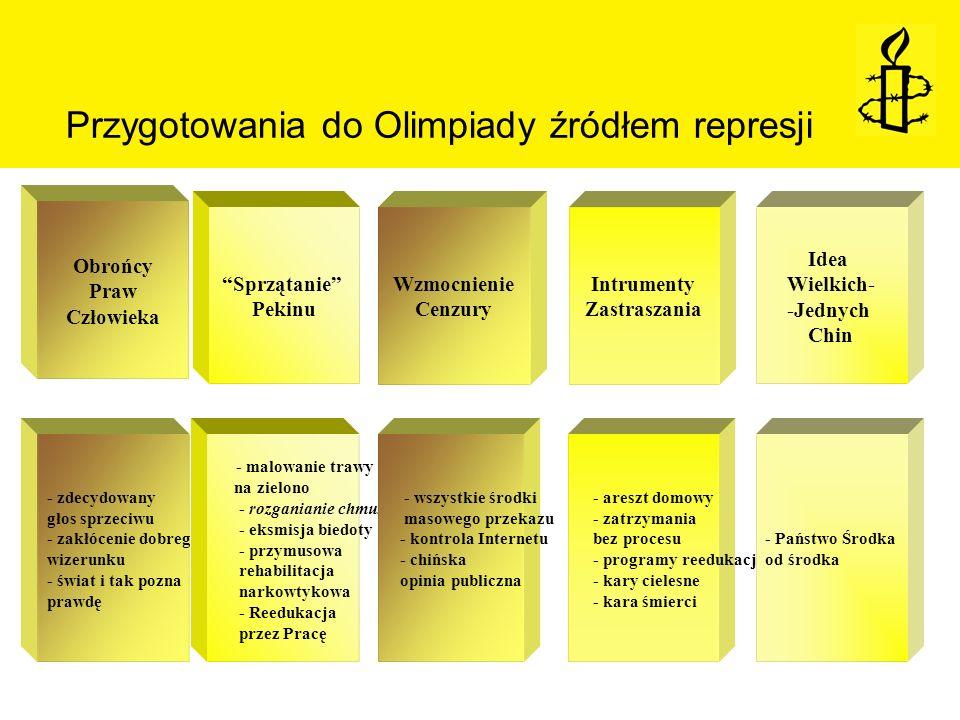 Przygotowania do Olimpiady źródłem represji