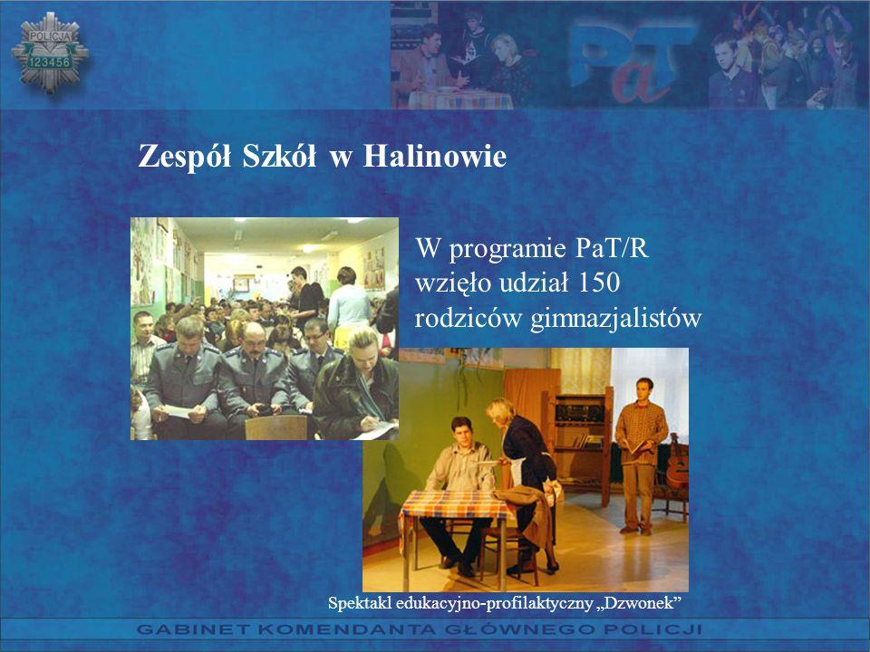 Zespół Szkół w Halinowie