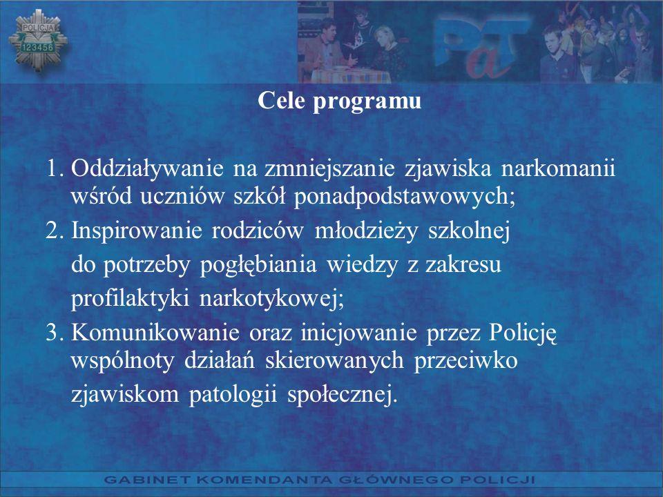 Cele programu 1. Oddziaływanie na zmniejszanie zjawiska narkomanii wśród uczniów szkół ponadpodstawowych;