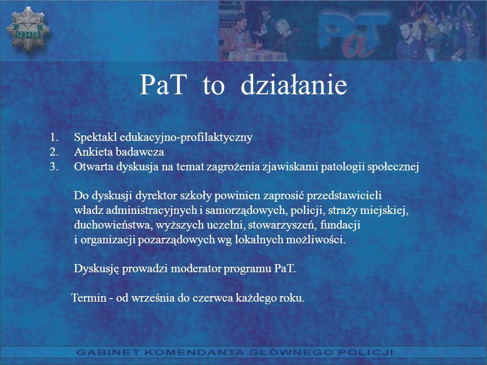 PaT to działanie Spektakl edukacyjno-profilaktyczny Ankieta badawcza