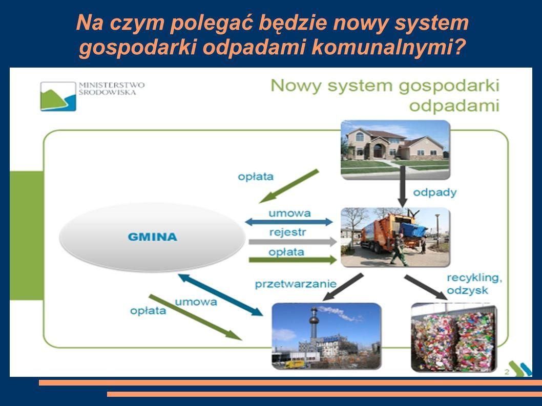 Na czym polegać będzie nowy system gospodarki odpadami komunalnymi
