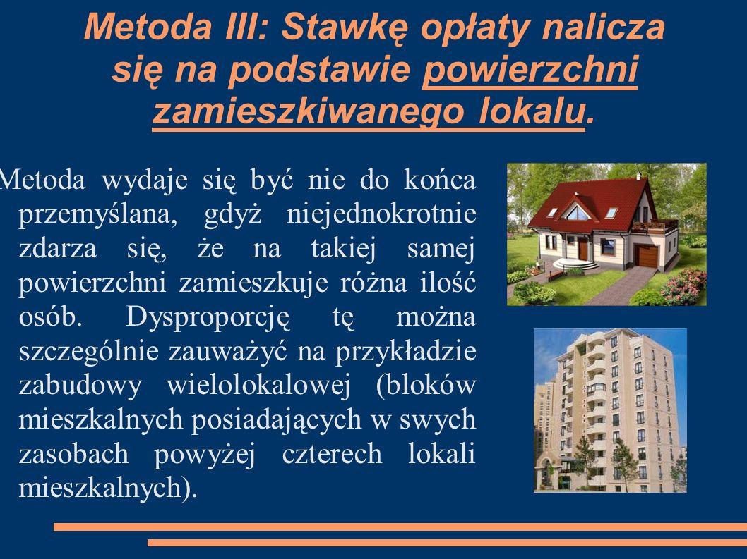Metoda III: Stawkę opłaty nalicza się na podstawie powierzchni zamieszkiwanego lokalu.