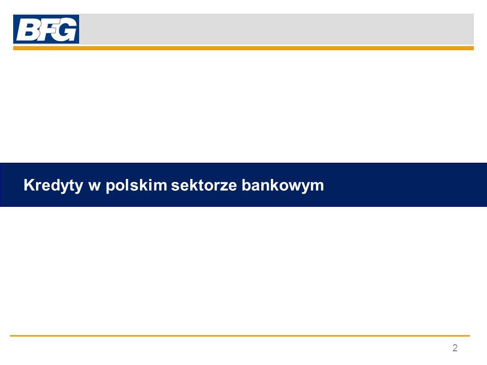 Kredyty w polskim sektorze bankowym