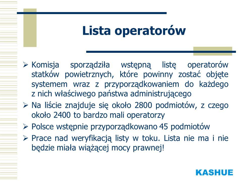 Lista operatorów
