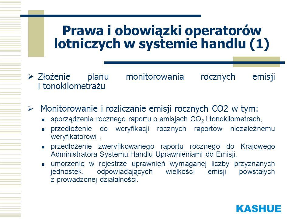 Prawa i obowiązki operatorów lotniczych w systemie handlu (1)