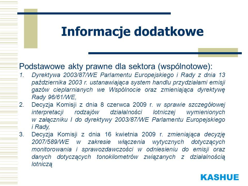 Informacje dodatkowe Podstawowe akty prawne dla sektora (wspólnotowe):