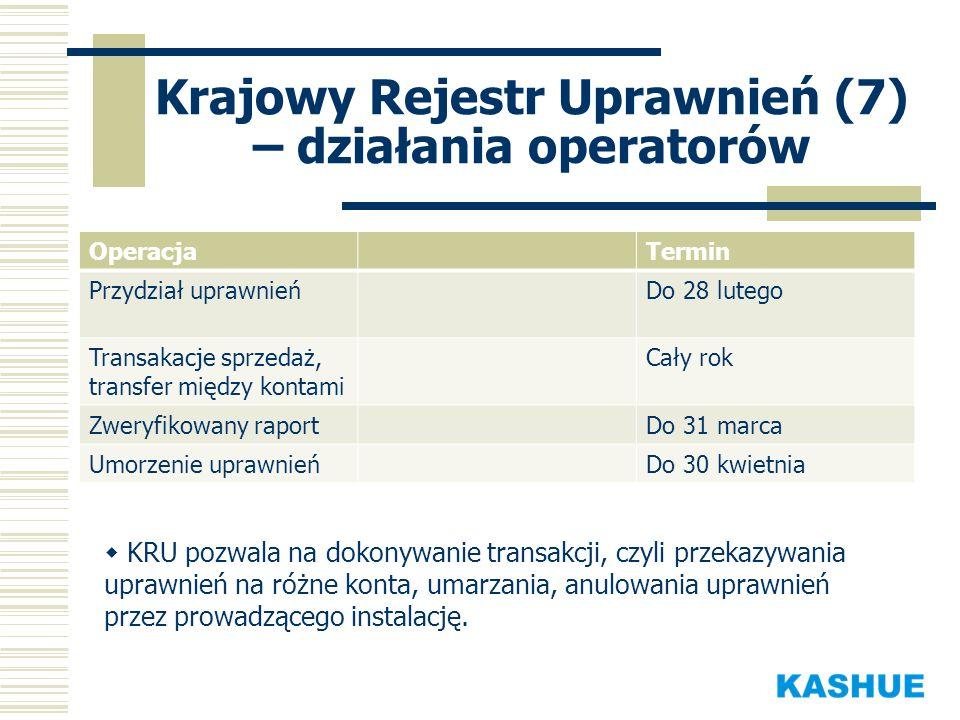 Krajowy Rejestr Uprawnień (7) – działania operatorów