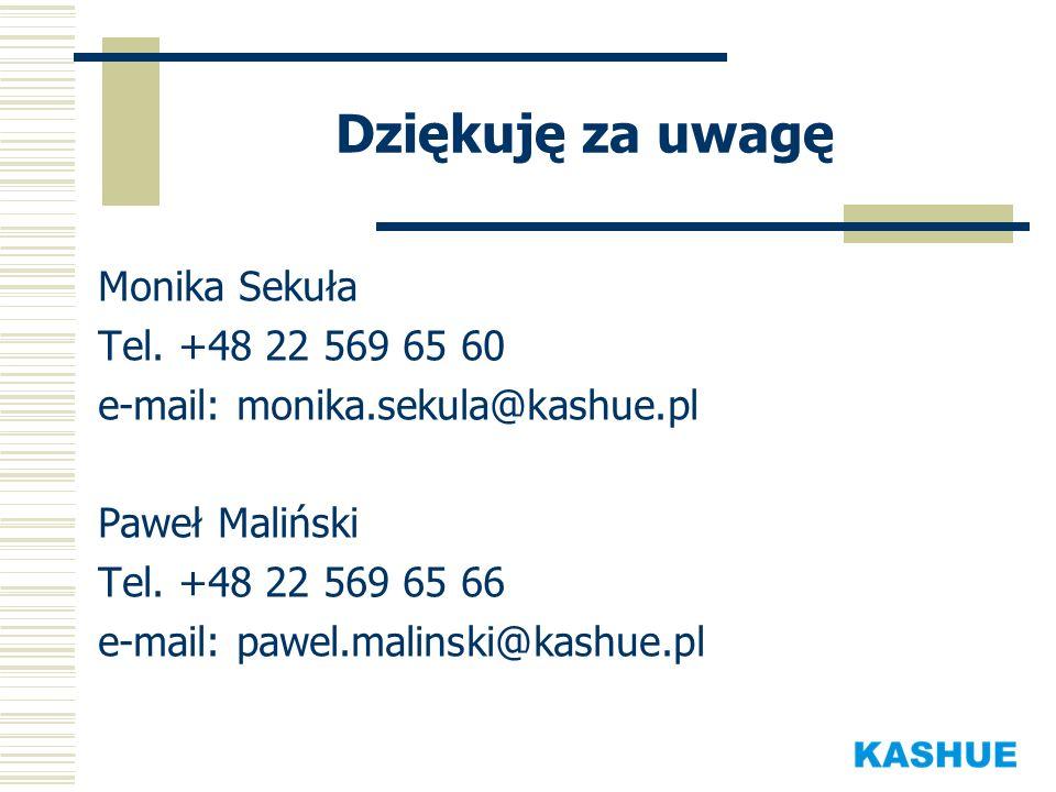 Dziękuję za uwagę Monika Sekuła Tel. +48 22 569 65 60