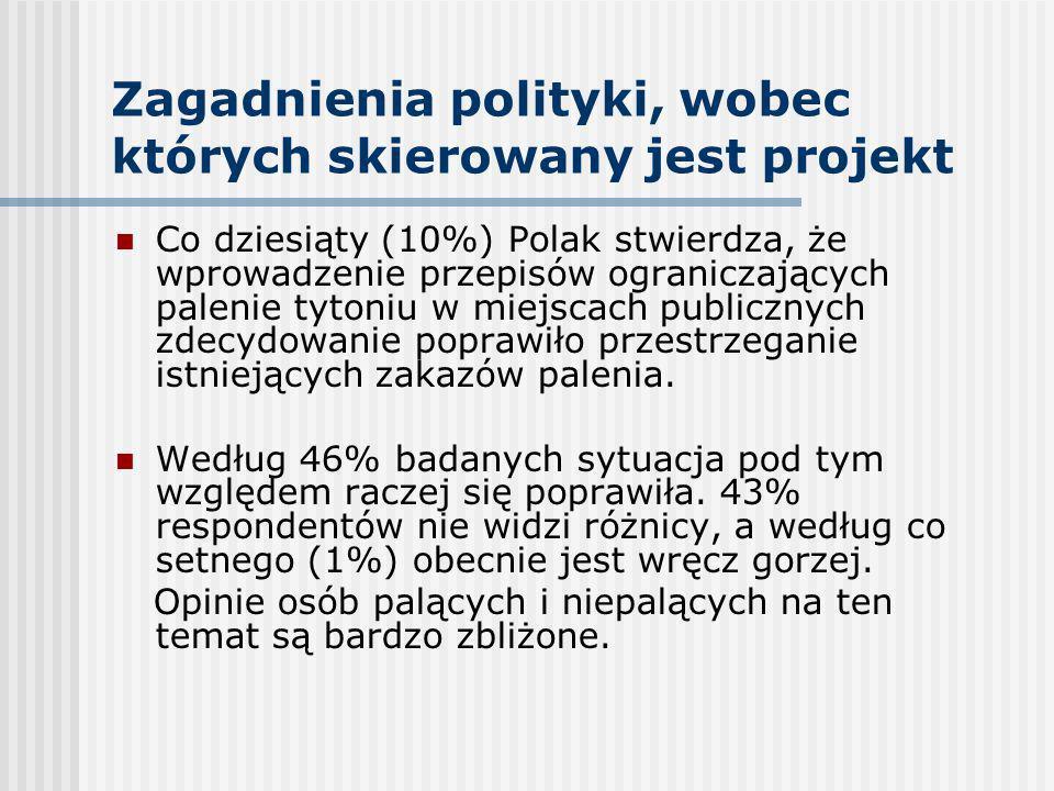 Zagadnienia polityki, wobec których skierowany jest projekt