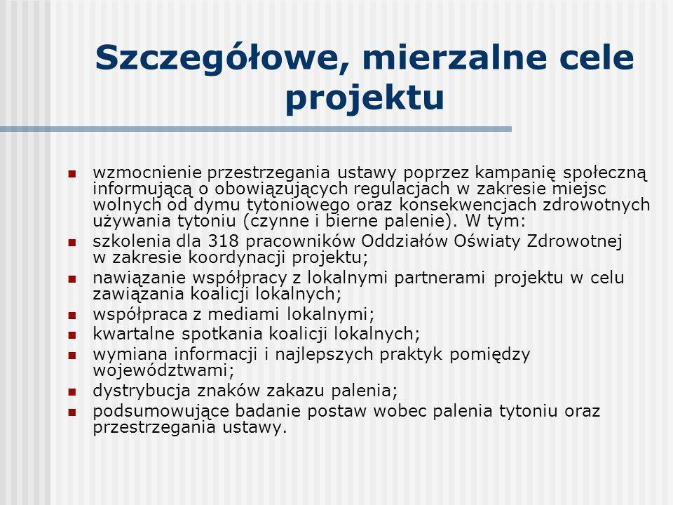Szczegółowe, mierzalne cele projektu