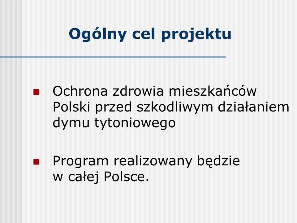 Ogólny cel projektu Ochrona zdrowia mieszkańców Polski przed szkodliwym działaniem dymu tytoniowego.