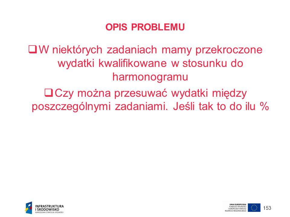 OPIS PROBLEMU W niektórych zadaniach mamy przekroczone wydatki kwalifikowane w stosunku do harmonogramu.
